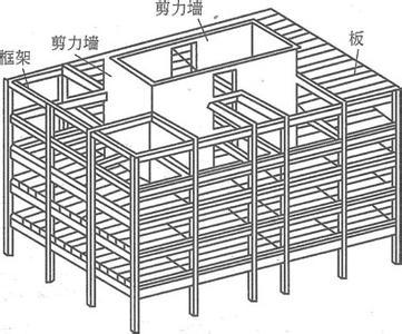 结构是在框架结构中布置一定数量的剪力墙,构成灵活自由的使用空间
