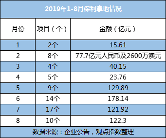 20190908100155977[1].png