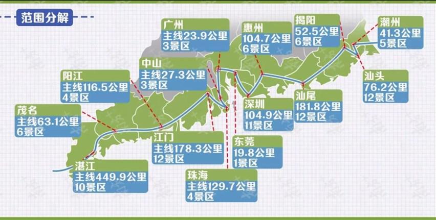 广东拟建全球最长滨海公路!_东莞房地产_房掌柜
