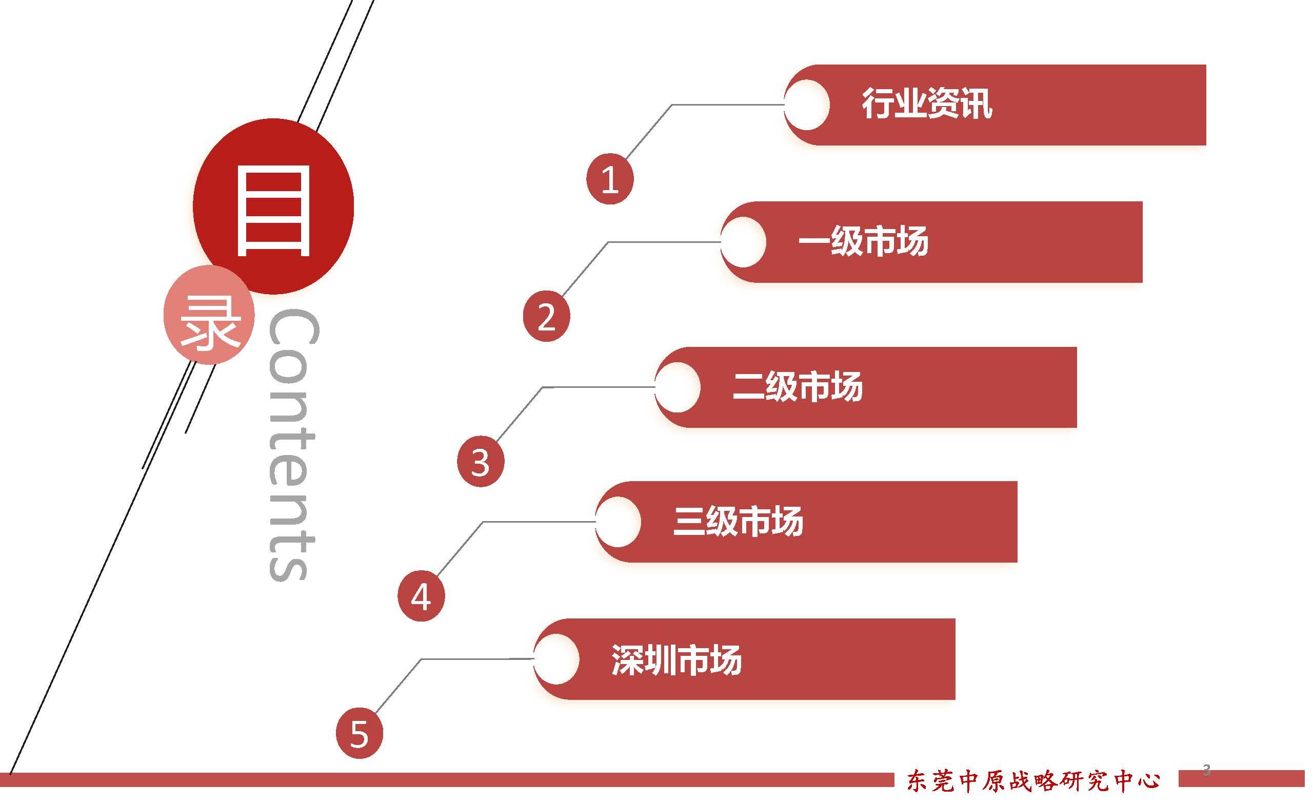 东莞楼市周刊第695期(2019.07.29-2019.08.04)_页面_03.jpg