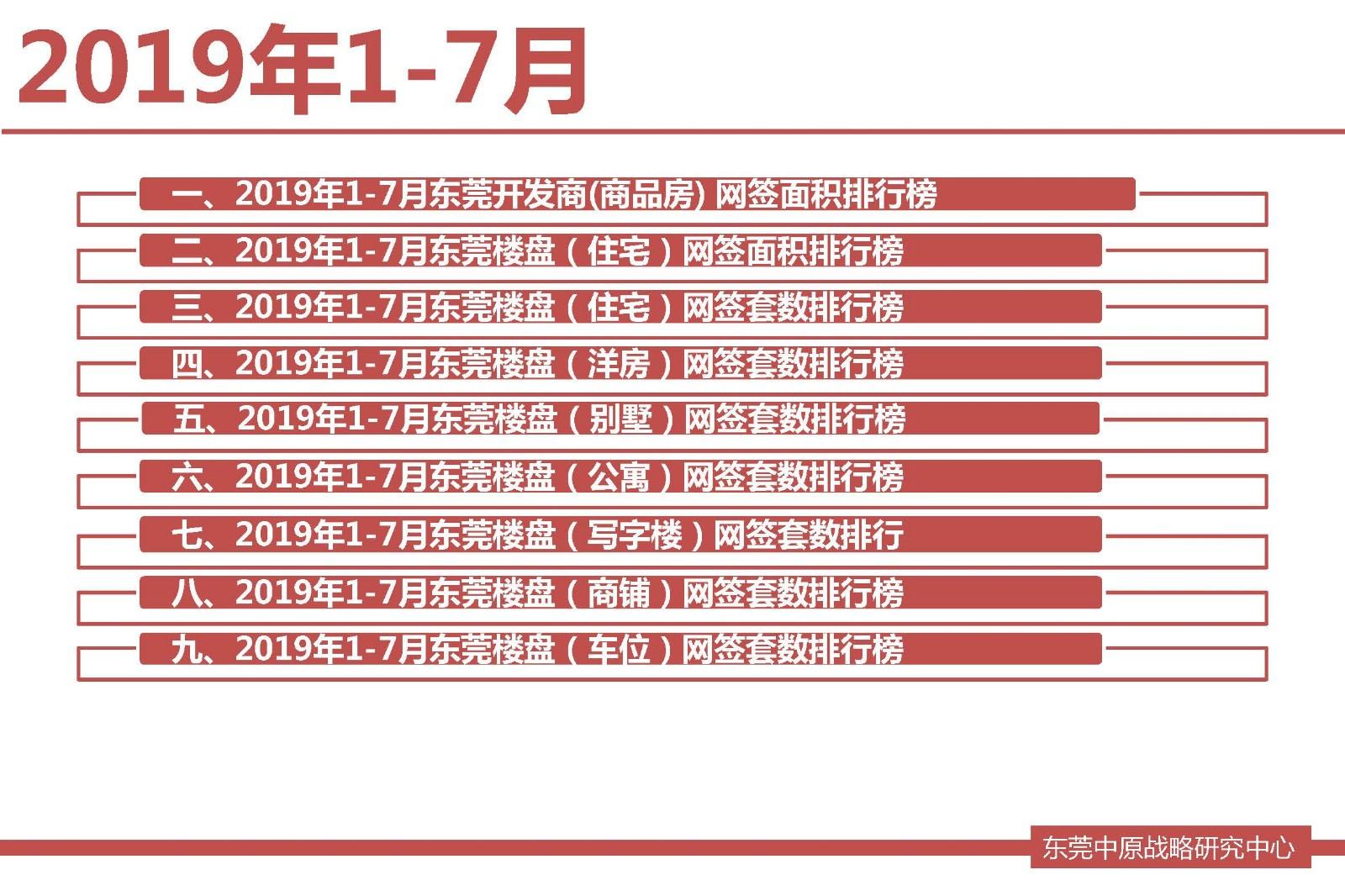 东莞中原战略研究中心发布:东莞楼市排行榜(2019年7月)_页面_12.jpg