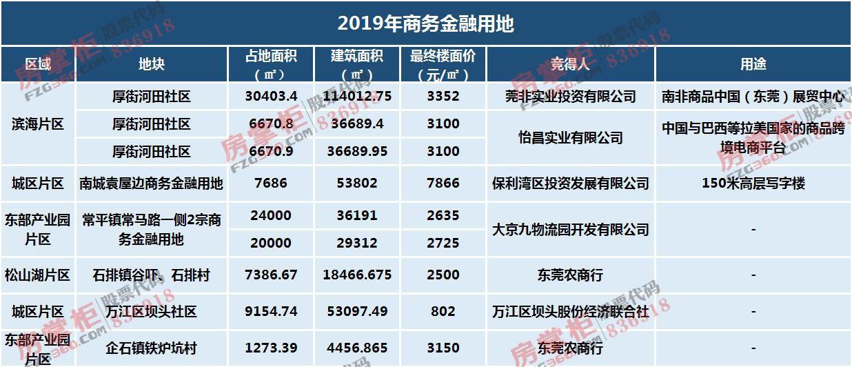 2019商务金融用地1.jpg