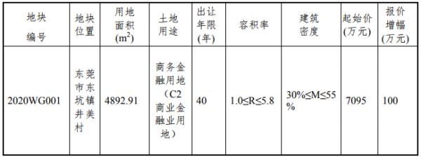 東坑鎮井美村3.png