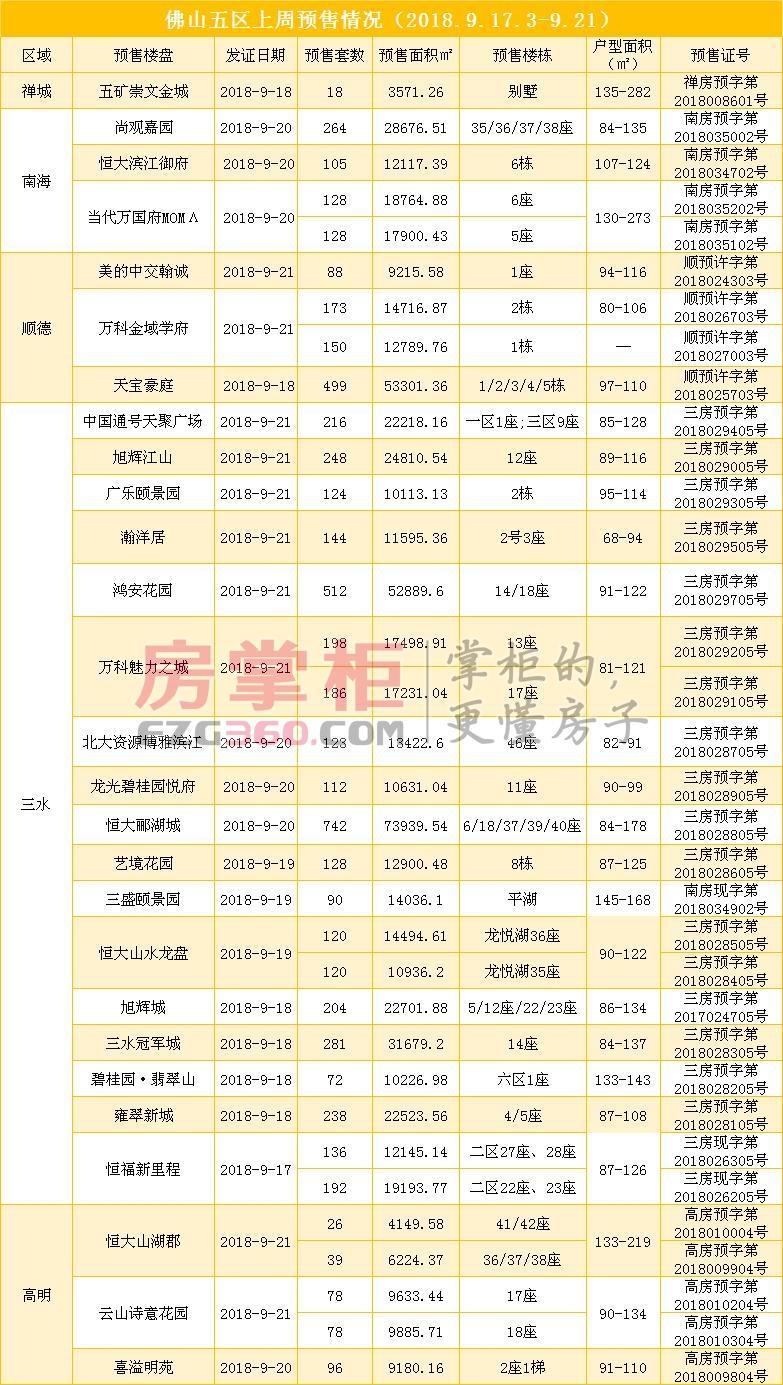 棰���璇�9.17-9.21.JPG