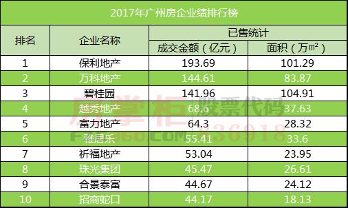 随着2017年的结束895.png
