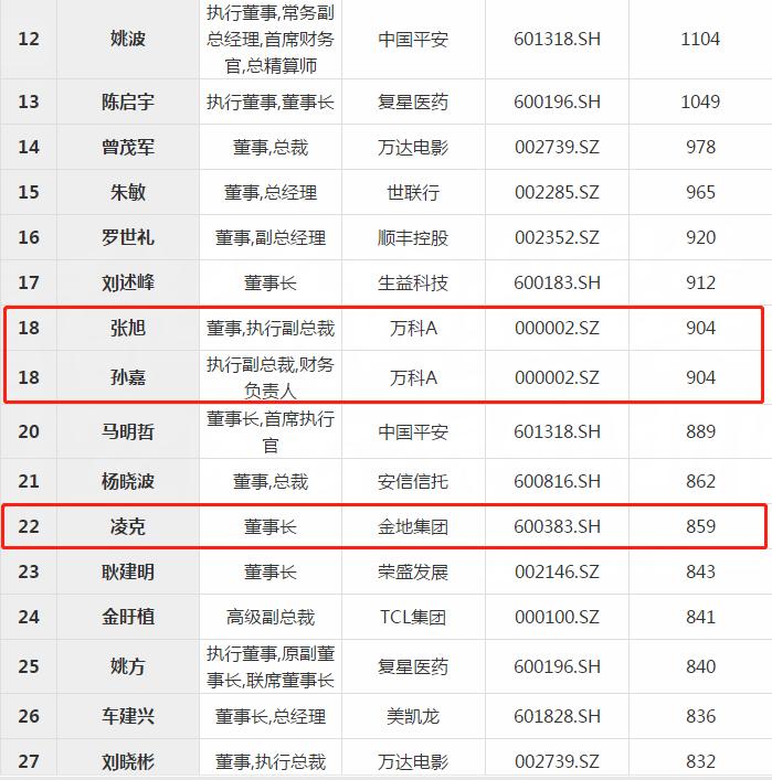 加以红榜单2.png