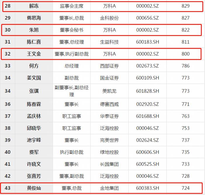 加以红榜单3.png