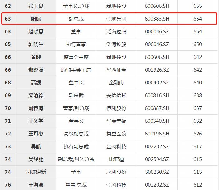 加以红榜单5.png