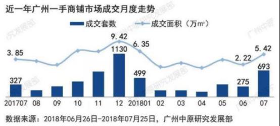 广州一手商铺热销 广钢新城板块成投资新贵(已改)143.png