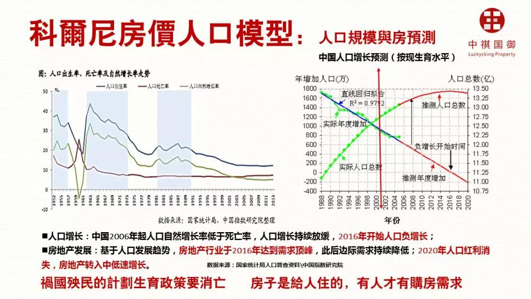 人口模型.jpg