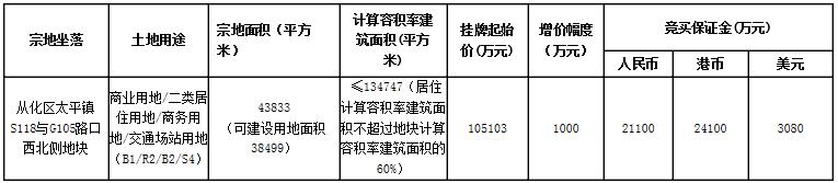 从化太平镇信息.png