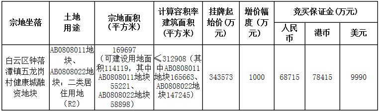 白云五龙岗信息.png