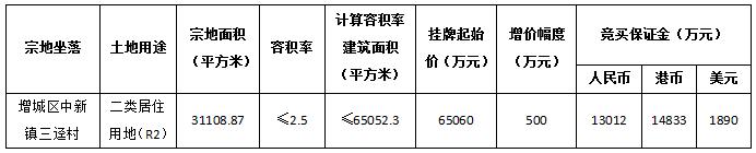 增城中新信息.png