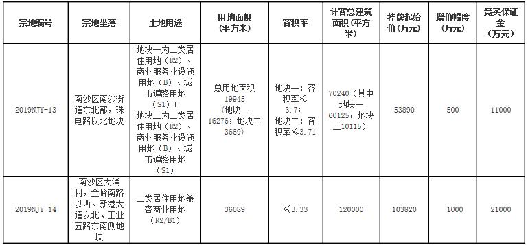 微信�D片_20190923105510.png