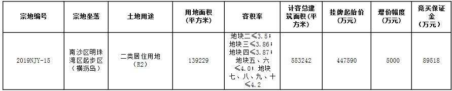 微信�D片_20191022141433.png