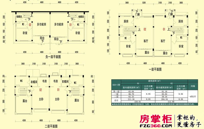 惠阳碧桂园山河城翠林清溪H20-C户型