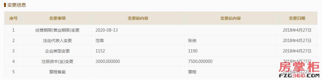 股权变更.png