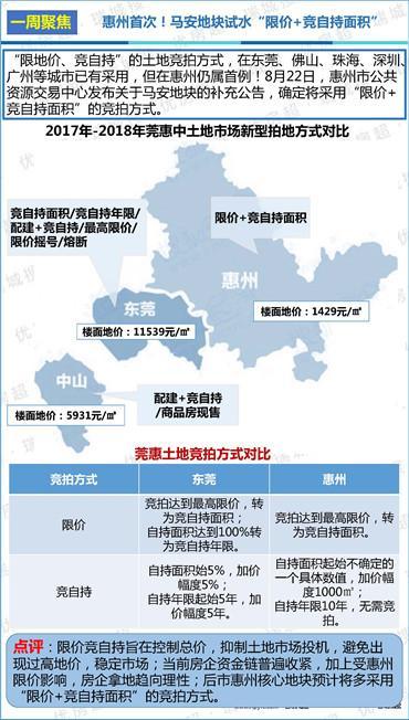【优房超·惠州周报】2018年8月第四周惠州楼市报告_页面_03.jpg