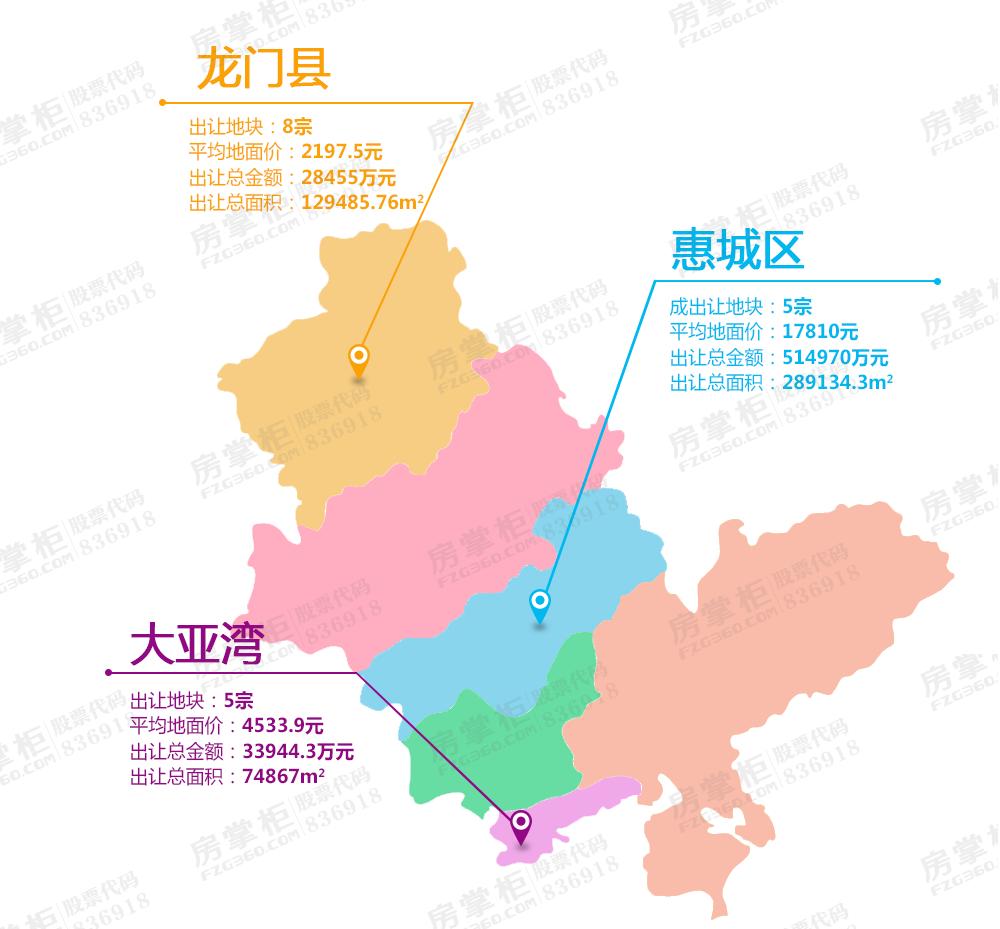 9月土拍地图.png