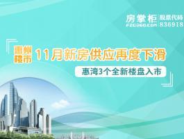 11月惠州新房供应再度下滑 惠湾将有3个全新楼盘入市