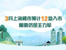 3月上海楼市预计12盘入市 刚需仍是主力军