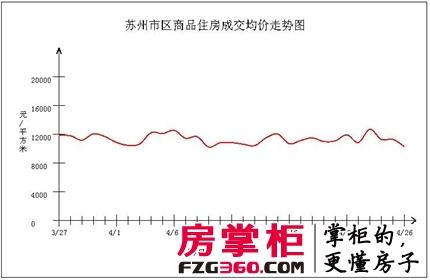 成交走势图.jpg
