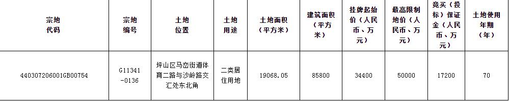 0136信息图.png