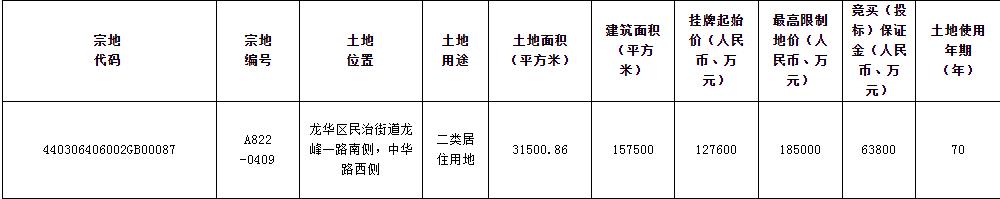 龙华0409信息图.png