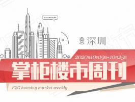 掌柜楼市周刊 | 一手住宅网签1379套,7项目获批预售