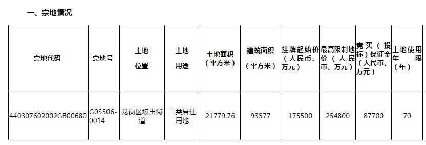 坂田基本信息.png