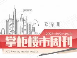 掌柜楼市周刊 | 一手住宅网签951套,1项目开盘