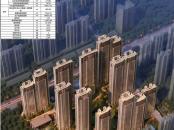 和昌光谷未来城C地块效果图