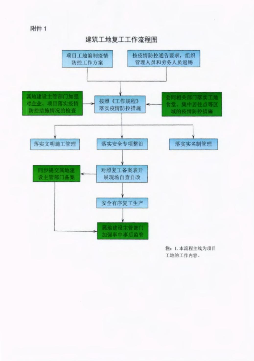 微信图片_20200219221001.jpg