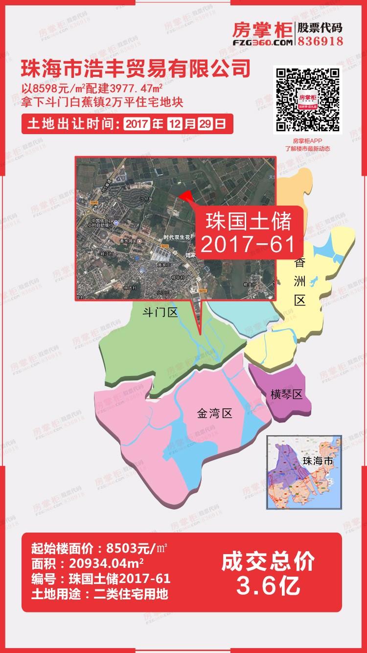 珠海华发实业股份有限公司旗下的公司,2009年12月14日成立,经营范围